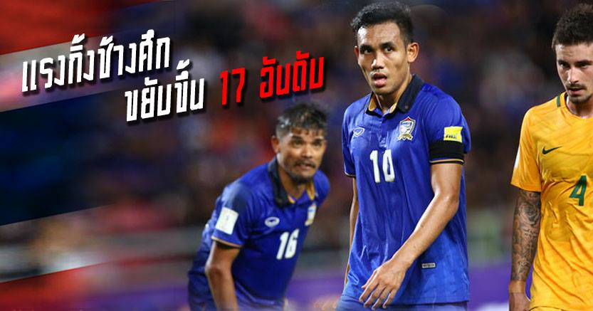 chang-thai-up-ranking by sbobet group