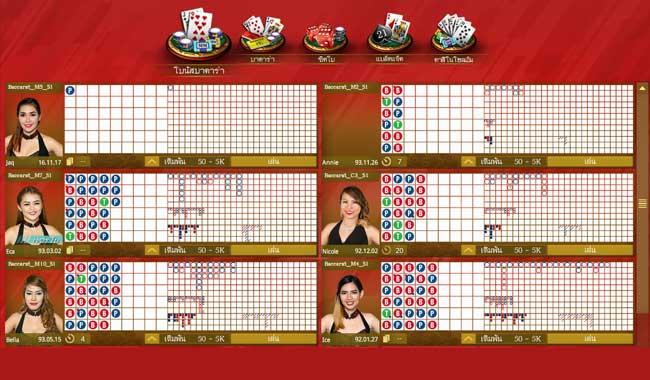 goldebslot live casino