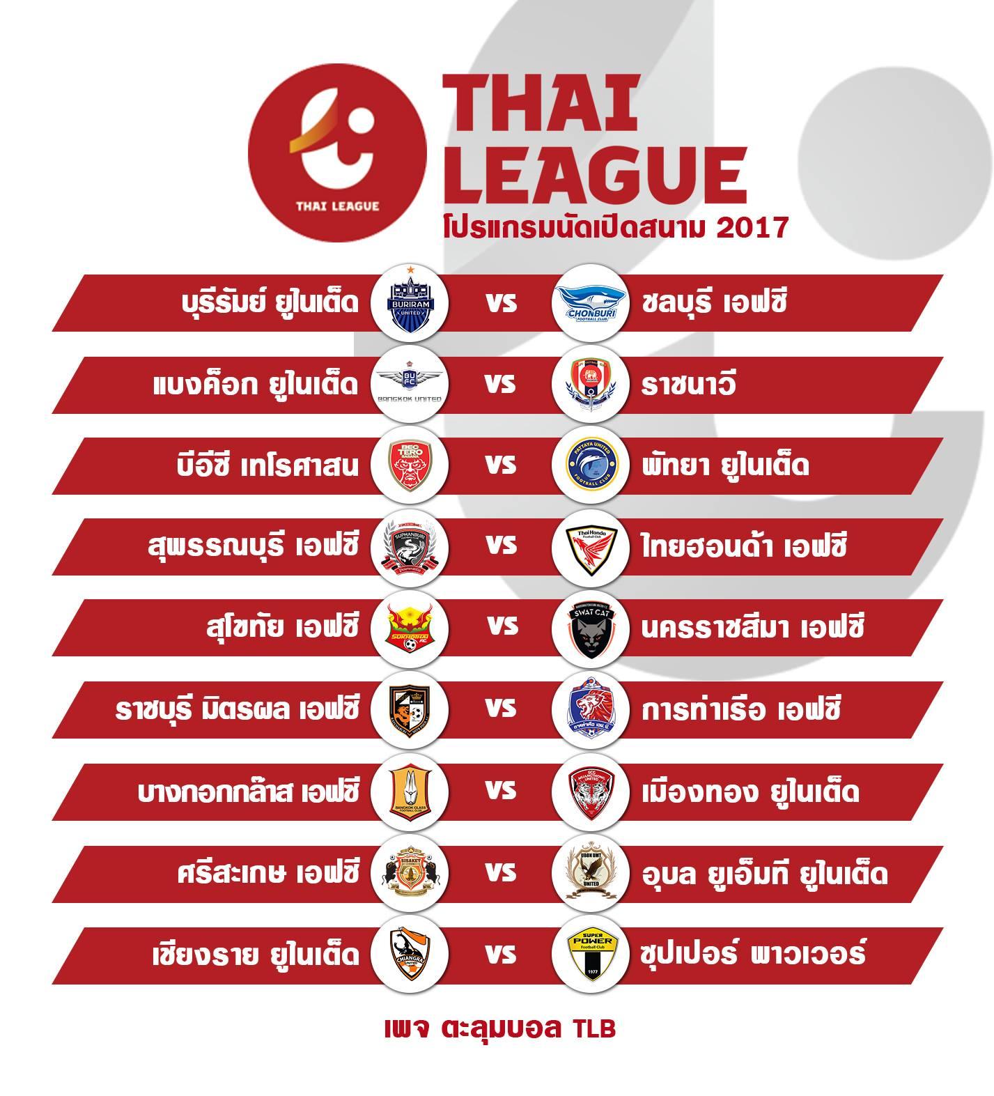 macth-thaileage-2017 by sbobetgroup แทงบอลออนไลน์